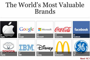 ranking_forbesbrand_20161.png
